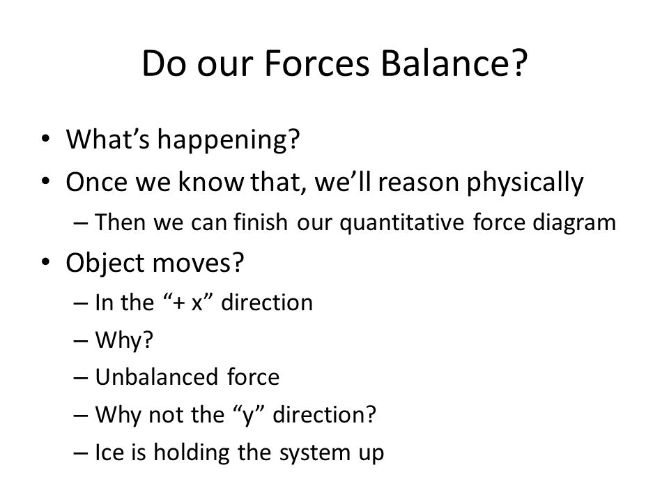Do our Forces Balance. What's happening.