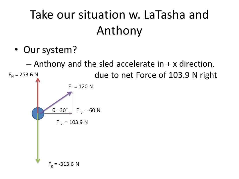 Take our situation w. LaTasha and Anthony Our system.