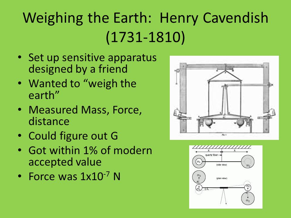 Weighing the Earth: Henry Cavendish (1731-1810) Set up sensitive apparatus designed by a friend Wanted to weigh the earth Measured Mass, Force, distance Could figure out G Got within 1% of modern accepted value Force was 1x10 -7 N