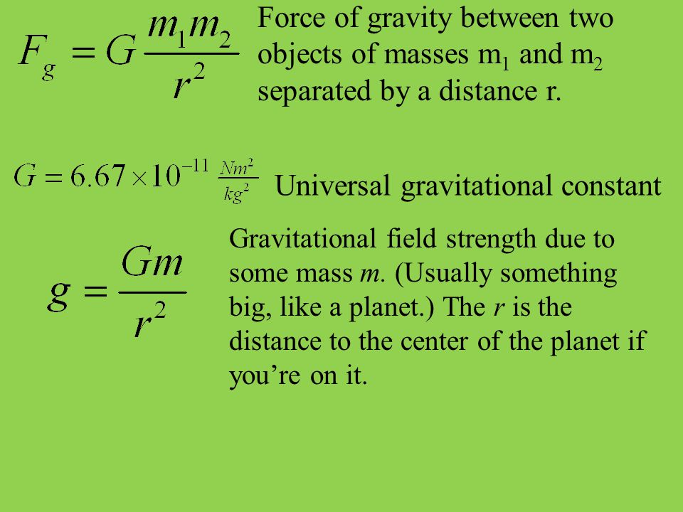 Force of gravity between two objects of masses m 1 and m 2 separated by a distance r.