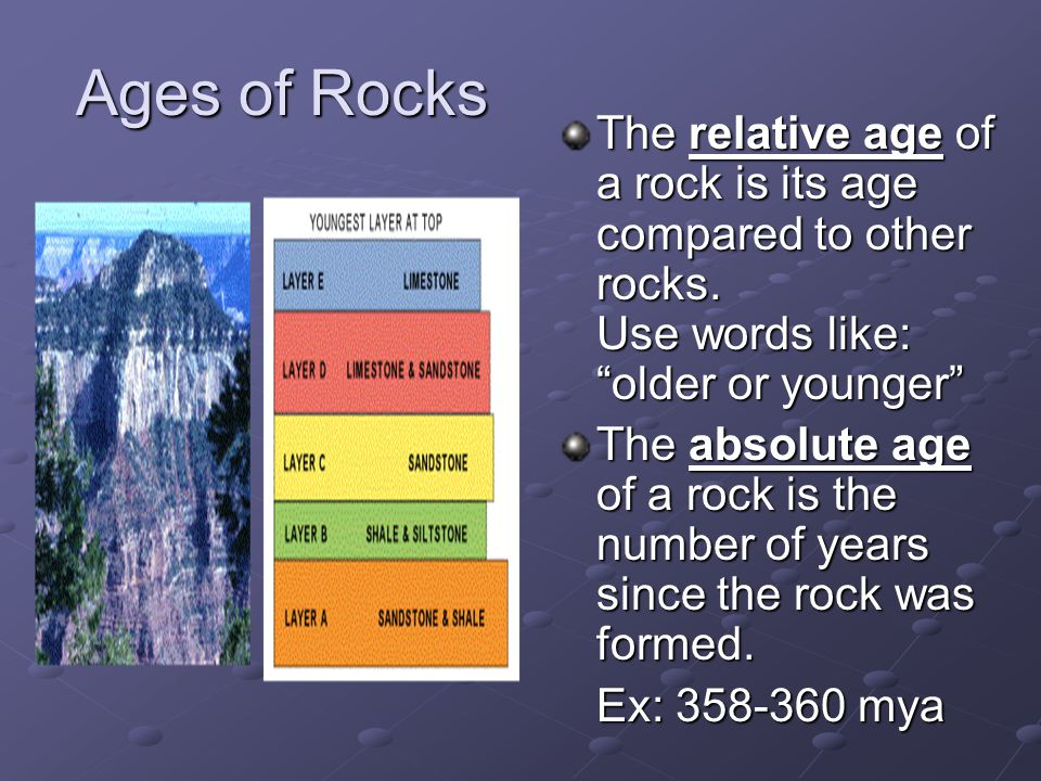 "Ages of Rocks The relative age of a rock is its age compared to other rocks. Use words like: ""older or younger"" The absolute age of a rock is the numb"
