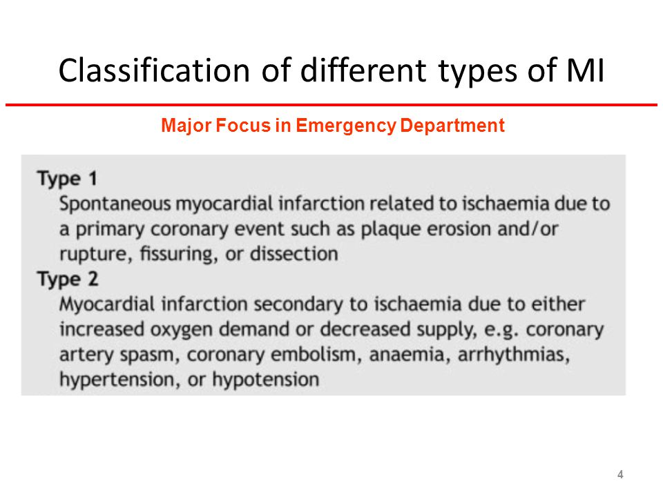 4 Classification of different types of MI Major Focus in Emergency Department
