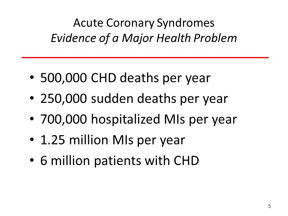 Acute Coronary Syndromes Evidence of a Major Health Problem 500,000 CHD deaths per year 250,000 sudden deaths per year 700,000 hospitalized MIs per year 1.25 million MIs per year 6 million patients with CHD 5