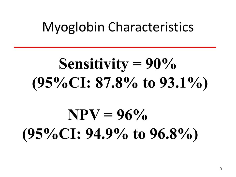Myoglobin Characteristics 9 NPV = 96% (95%CI: 94.9% to 96.8%) Sensitivity = 90% (95%CI: 87.8% to 93.1%)