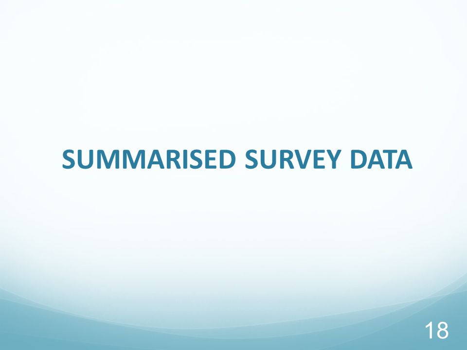 SUMMARISED SURVEY DATA 18