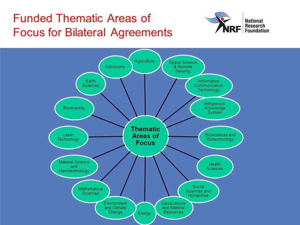 Funded Thematic Areas of Focus for Bilateral Agreements Thematic Areas of Focus Agriculture Space Science & Remote Sensing Information Communication Technology Indigenous Knowledge System Biosciences and Biotechnology Health Sciences Social Sciences and Humanities Geosciences and Material Resources Energy Environment and Climate Change Mathematical Sciences Material Science and Nanotechnology Laser Technology Biodiversity Earth Sciences Astronomy