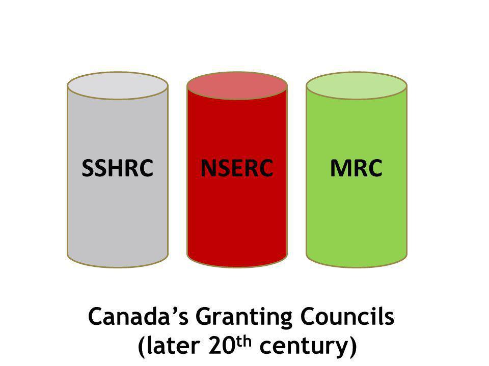 SSHRCNSERCMRC Canada's Granting Councils (later 20 th century)