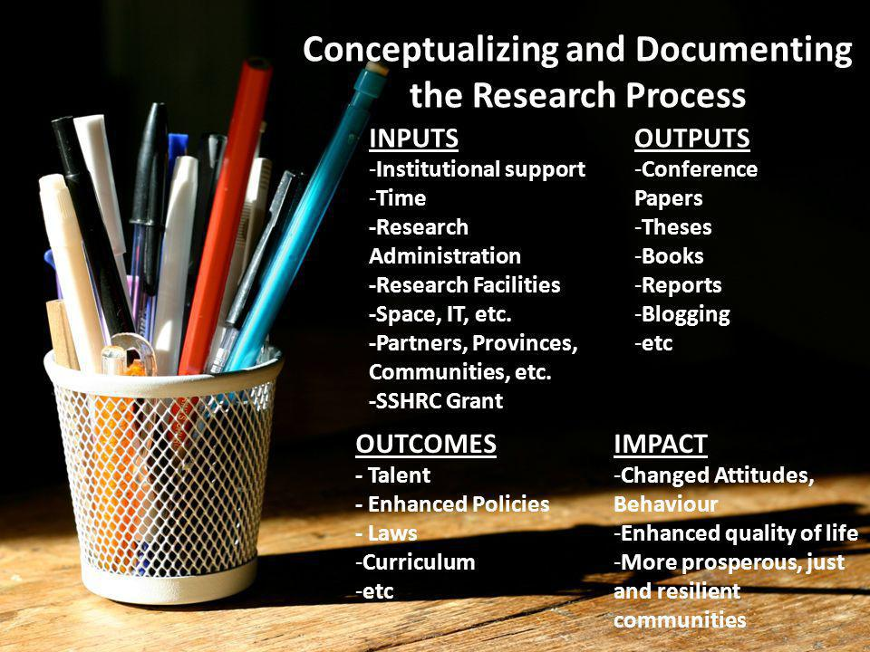 Conceptualizing and Documenting the Research Process INPUTS -Institutional support -Time -Research Administration -Research Facilities -Space, IT, etc.