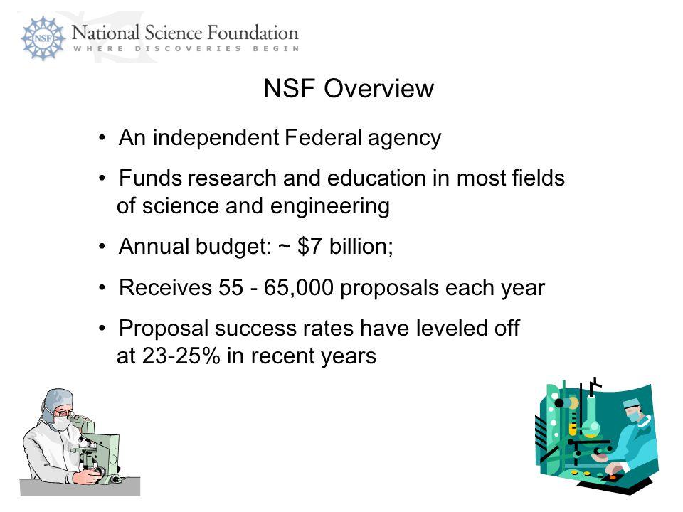 NIH FY 2013 Budget $31 Billion Research Project Grants 55% $17 billion Training 3%