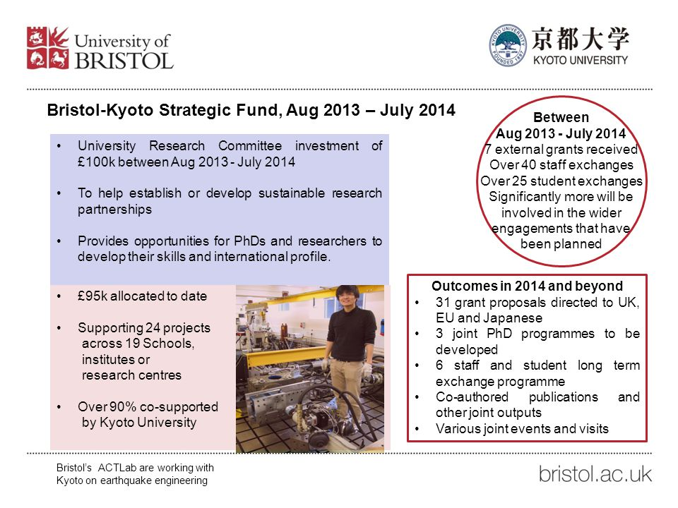 Between Aug 2013 - July 2014 7 external grants received Over 40 staff exchanges Over 25 student exchanges Significantly more will be involved in the wider engagements that have been planned Bristol-Kyoto Strategic Fund, Aug 2013 – July 2014 University Research Committee investment of £100k between Aug 2013 - July 2014 To help establish or develop sustainable research partnerships Provides opportunities for PhDs and researchers to develop their skills and international profile.