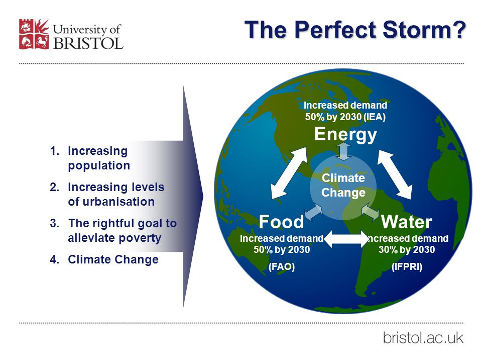 Increased demand 50% by 2030 (IEA) Energy Water Increased demand 30% by 2030 (IFPRI) Food Increased demand 50% by 2030 (FAO) Climate Change 1.Increasing population 2.Increasing levels of urbanisation 3.The rightful goal to alleviate poverty 4.Climate Change The Perfect Storm?