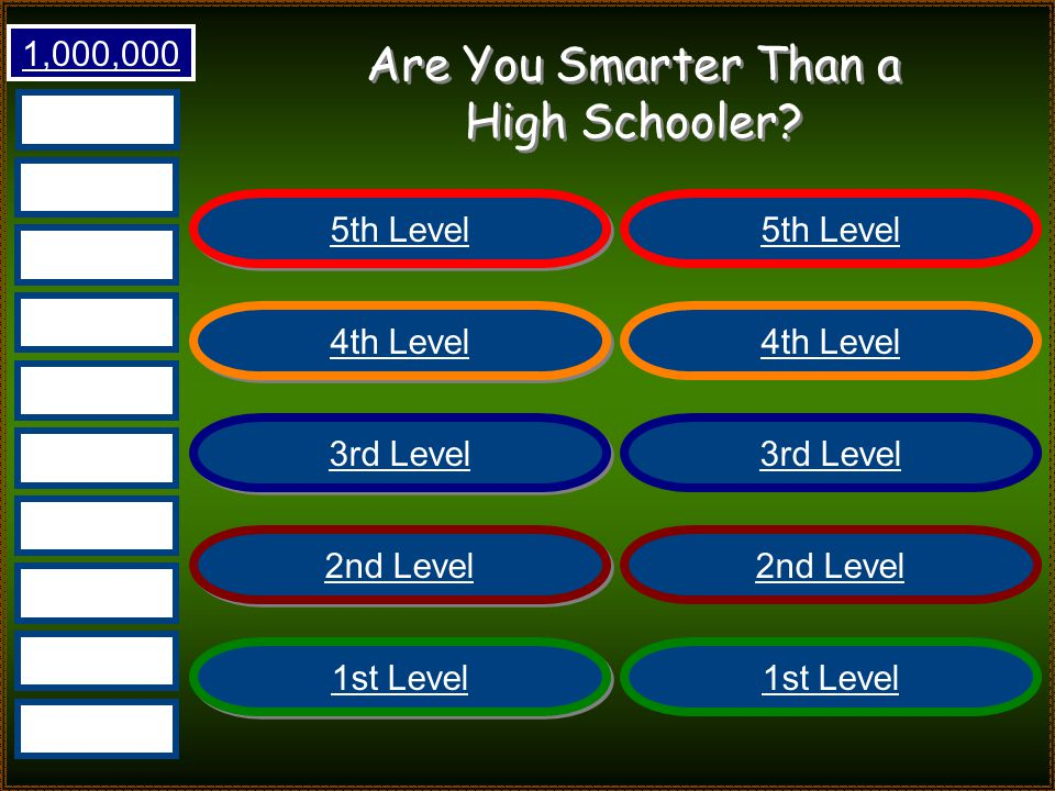 Are You Smarter Than a High Schooler?