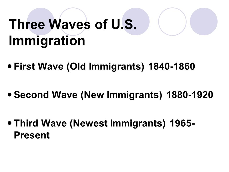 Three Waves of U.S. Immigration First Wave (Old Immigrants) 1840-1860 Second Wave (New Immigrants) 1880-1920 Third Wave (Newest Immigrants) 1965- Pres