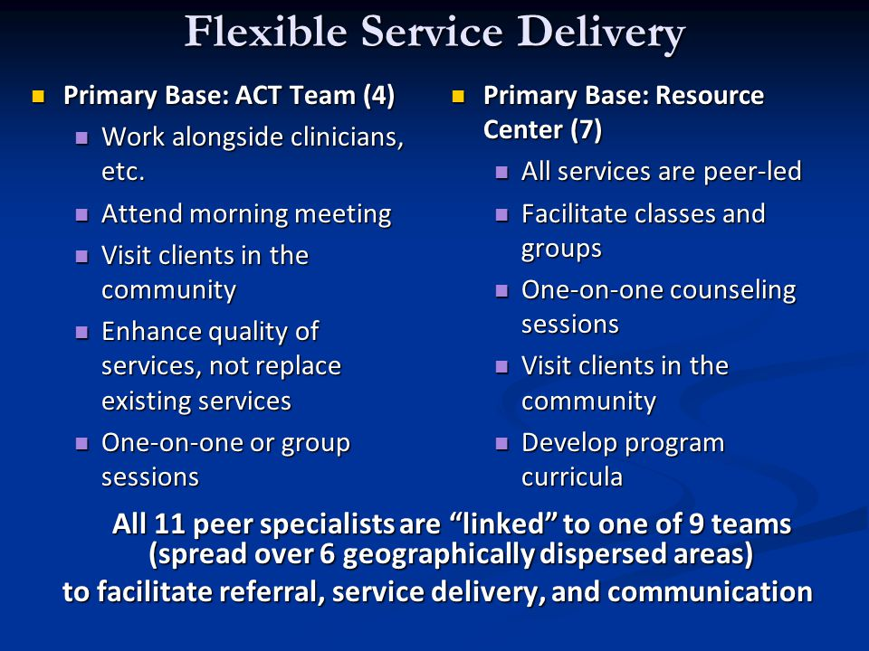 Flexible Service Delivery Primary Base: ACT Team (4) Primary Base: ACT Team (4) Work alongside clinicians, etc.