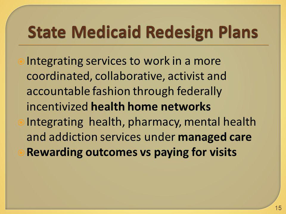  Integrating services to work in a more coordinated, collaborative, activist and accountable fashion through federally incentivized health home networks  Integrating health, pharmacy, mental health and addiction services under managed care  Rewarding outcomes vs paying for visits 15
