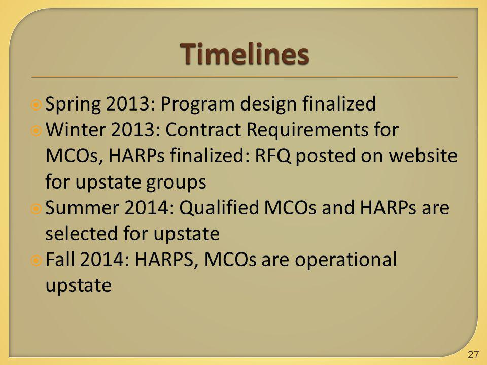  Spring 2013: Program design finalized  Winter 2013: Contract Requirements for MCOs, HARPs finalized: RFQ posted on website for upstate groups  Summer 2014: Qualified MCOs and HARPs are selected for upstate  Fall 2014: HARPS, MCOs are operational upstate 27