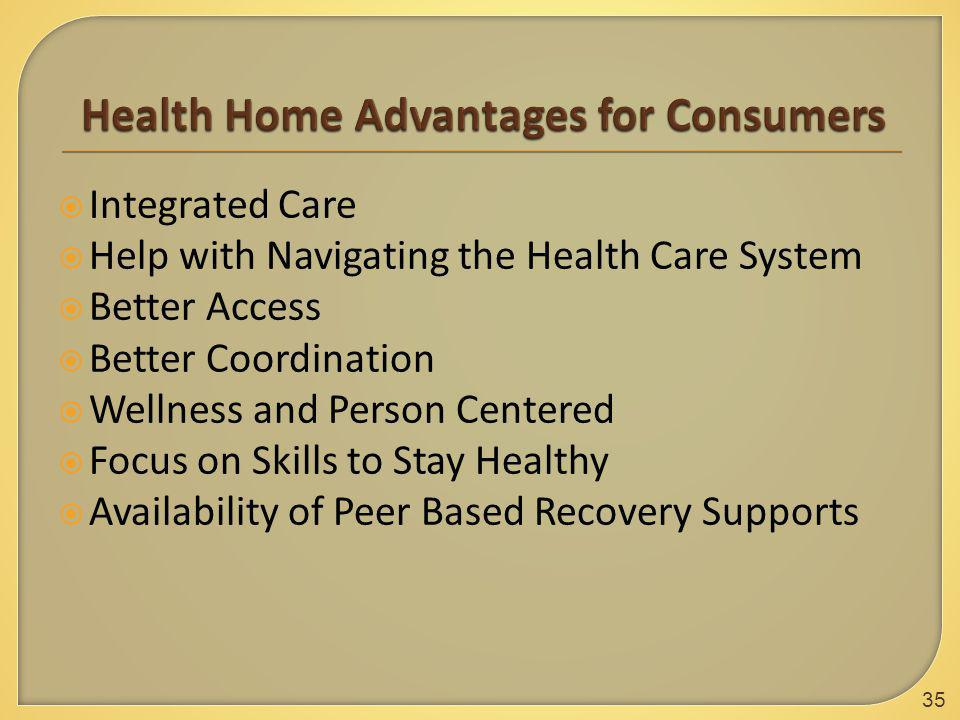  Integrated Care  Help with Navigating the Health Care System  Better Access  Better Coordination  Wellness and Person Centered  Focus on Skills to Stay Healthy  Availability of Peer Based Recovery Supports 35