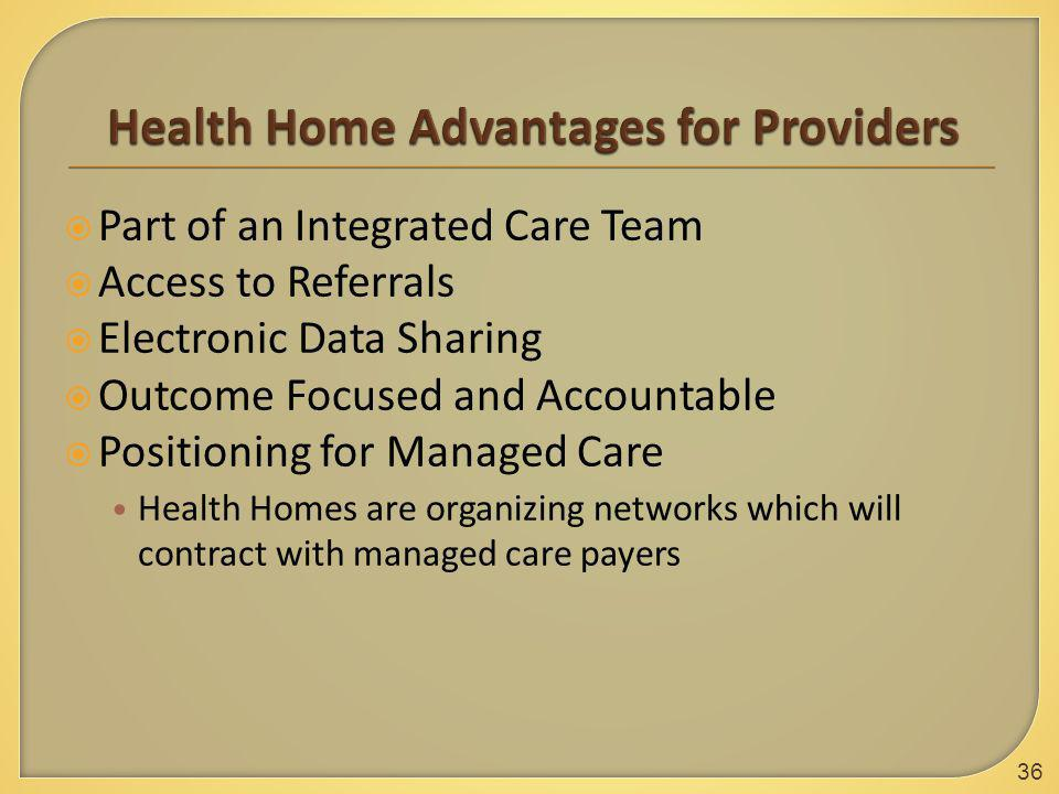  Part of an Integrated Care Team  Access to Referrals  Electronic Data Sharing  Outcome Focused and Accountable  Positioning for Managed Care Hea