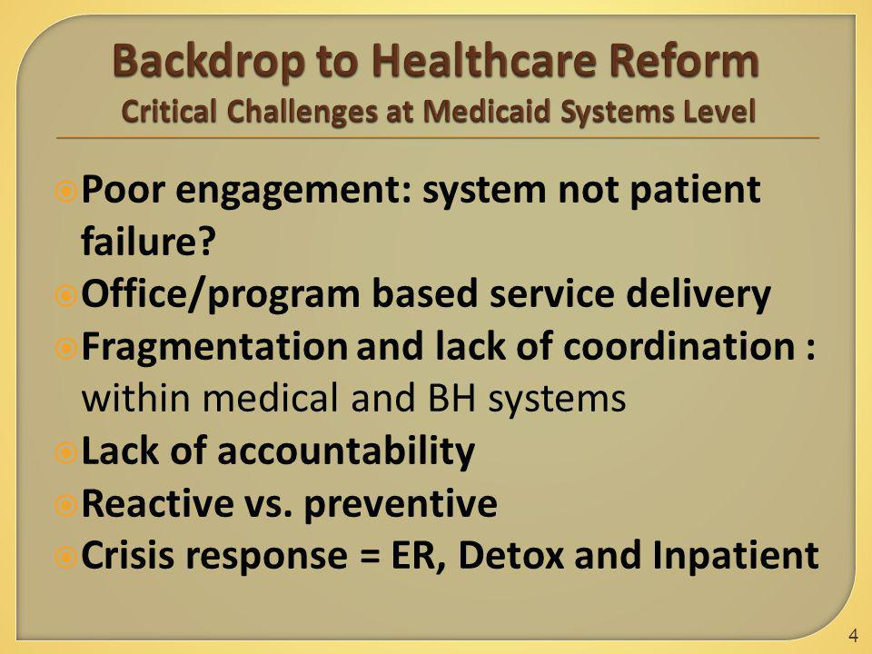  Poor engagement: system not patient failure?  Office/program based service delivery  Fragmentation and lack of coordination : within medical and B