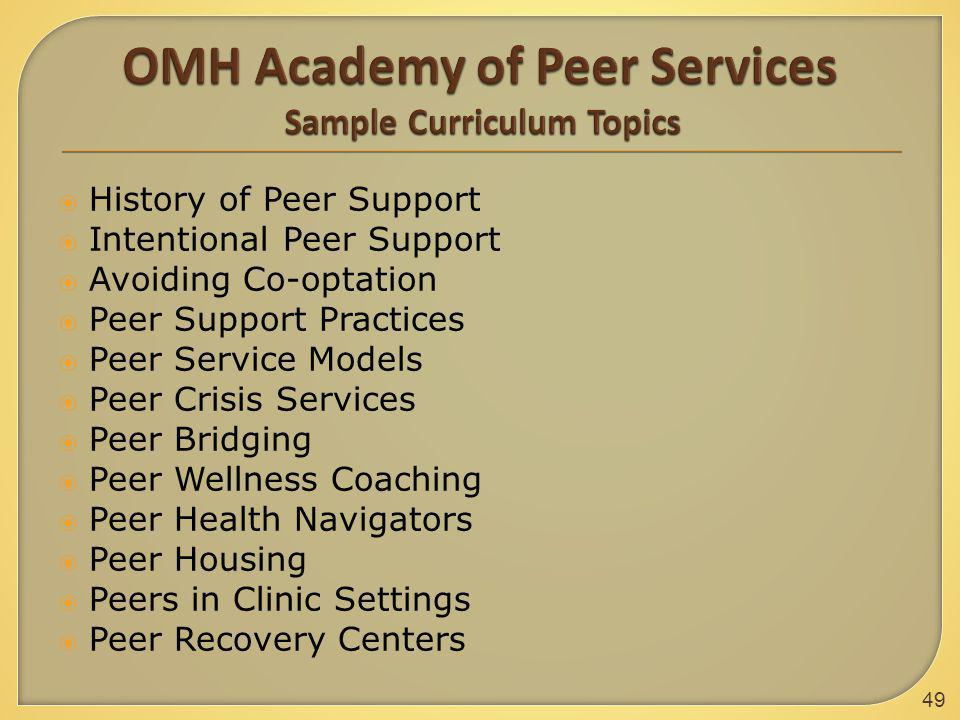 49  History of Peer Support  Intentional Peer Support  Avoiding Co-optation  Peer Support Practices  Peer Service Models  Peer Crisis Services  Peer Bridging  Peer Wellness Coaching  Peer Health Navigators  Peer Housing  Peers in Clinic Settings  Peer Recovery Centers