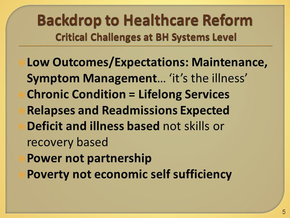  Low Outcomes/Expectations: Maintenance, Symptom Management… 'it's the illness'  Chronic Condition = Lifelong Services  Relapses and Readmissions Expected  Deficit and illness based not skills or recovery based  Power not partnership  Poverty not economic self sufficiency 5