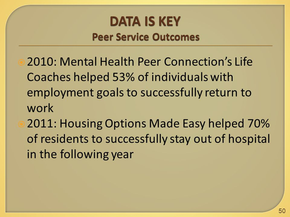  2010: Mental Health Peer Connection's Life Coaches helped 53% of individuals with employment goals to successfully return to work  2011: Housing Options Made Easy helped 70% of residents to successfully stay out of hospital in the following year 50