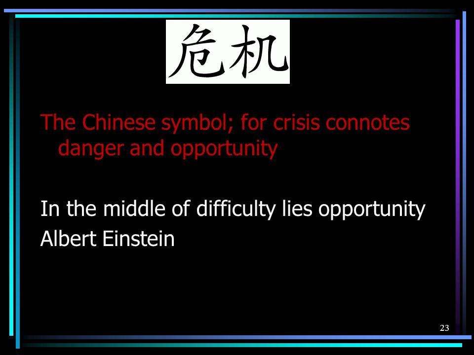 The Chinese symbol; for crisis connotes danger and opportunity In the middle of difficulty lies opportunity Albert Einstein 23