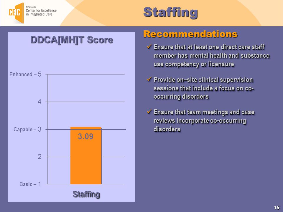 15 Recommendations Ensure that at least one direct care staff member has mental health and substance use competency or licensure Ensure that at least one direct care staff member has mental health and substance use competency or licensure Provide on–site clinical supervision sessions that include a focus on co- occurring disorders Provide on–site clinical supervision sessions that include a focus on co- occurring disorders Ensure that team meetings and case reviews incorporate co-occurring disorders Ensure that team meetings and case reviews incorporate co-occurring disorders Ensure that at least one direct care staff member has mental health and substance use competency or licensure Ensure that at least one direct care staff member has mental health and substance use competency or licensure Provide on–site clinical supervision sessions that include a focus on co- occurring disorders Provide on–site clinical supervision sessions that include a focus on co- occurring disorders Ensure that team meetings and case reviews incorporate co-occurring disorders Ensure that team meetings and case reviews incorporate co-occurring disordersStaffing 3.09 Enhanced – Capable – Basic –