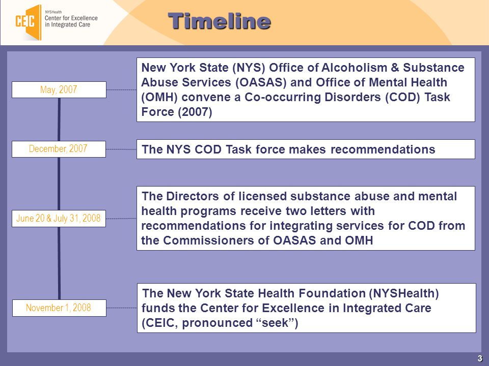 14 Recommendations Continuity of Care Ensure that the discharge plans address both the substance use and mental health disorders Ensure that the discharge plans address both the substance use and mental health disorders Encourage and arrange connections to community support groups during treatment and as part of discharge planning (e.g.