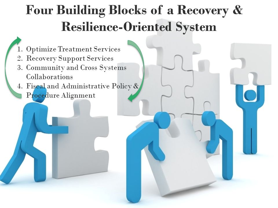 1.Optimize Treatment Services 2.Recovery Support Services 3.Community and Cross Systems Collaborations 4.Fiscal and Administrative Policy & Procedure Alignment Four Building Blocks of a Recovery & Resilience-Oriented System