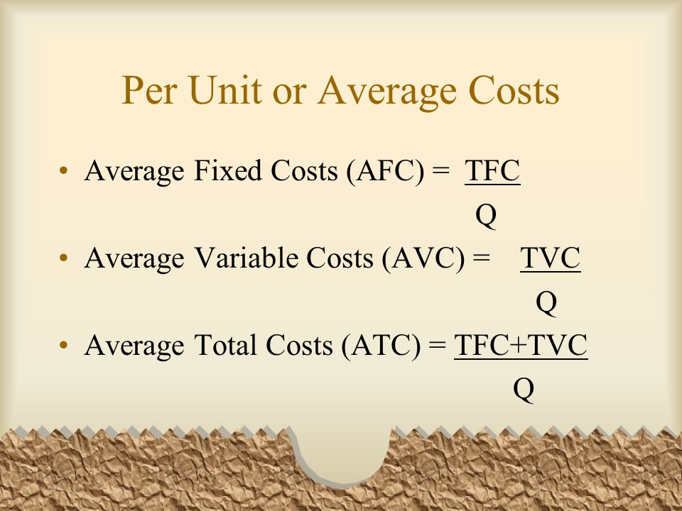 Per Unit or Average Costs Average Fixed Costs (AFC) = TFC Q Average Variable Costs (AVC) = TVC Q Average Total Costs (ATC) = TFC+TVC Q
