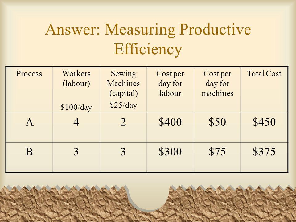 Economic Costs vs.