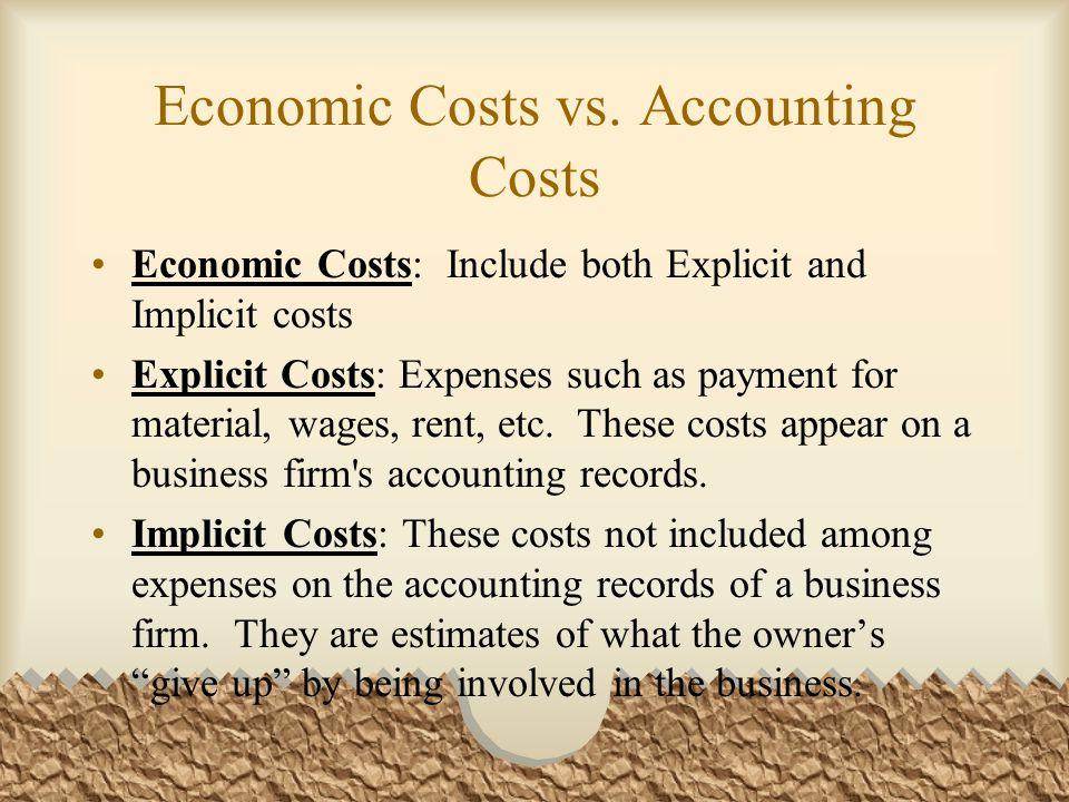 Economic Profit Economic Profit = Total revenue – economic costs Remember, Total Revenue (TR) = Price (P) x Quantity(Q)