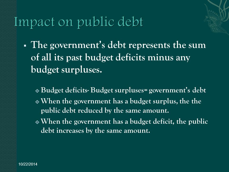  The government's debt represents the sum of all its past budget deficits minus any budget surpluses.