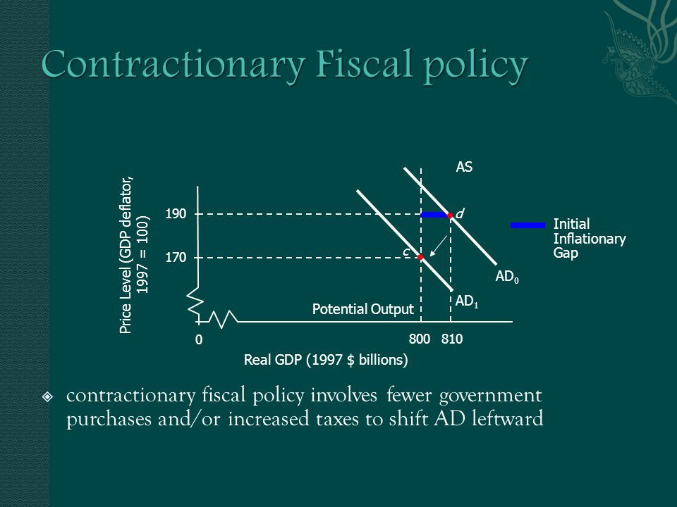 Relevance of the Spending Multiplier  When the economy is close to its potential level, the increase in aggregate demand translates into higher price levels more than into expanded production  When the stated goal being a stable economy and expanded output, expansionary fiscal policy is less effective the closer the economy is to its potential  Similarly, for the contractionary fiscal policy, when the economy is above its potential, a decrease in aggregate demand means both price level and total output will fall  Based on the possible changes in the price level, the multiplier effect is less definite than the use of simple formula would indicate