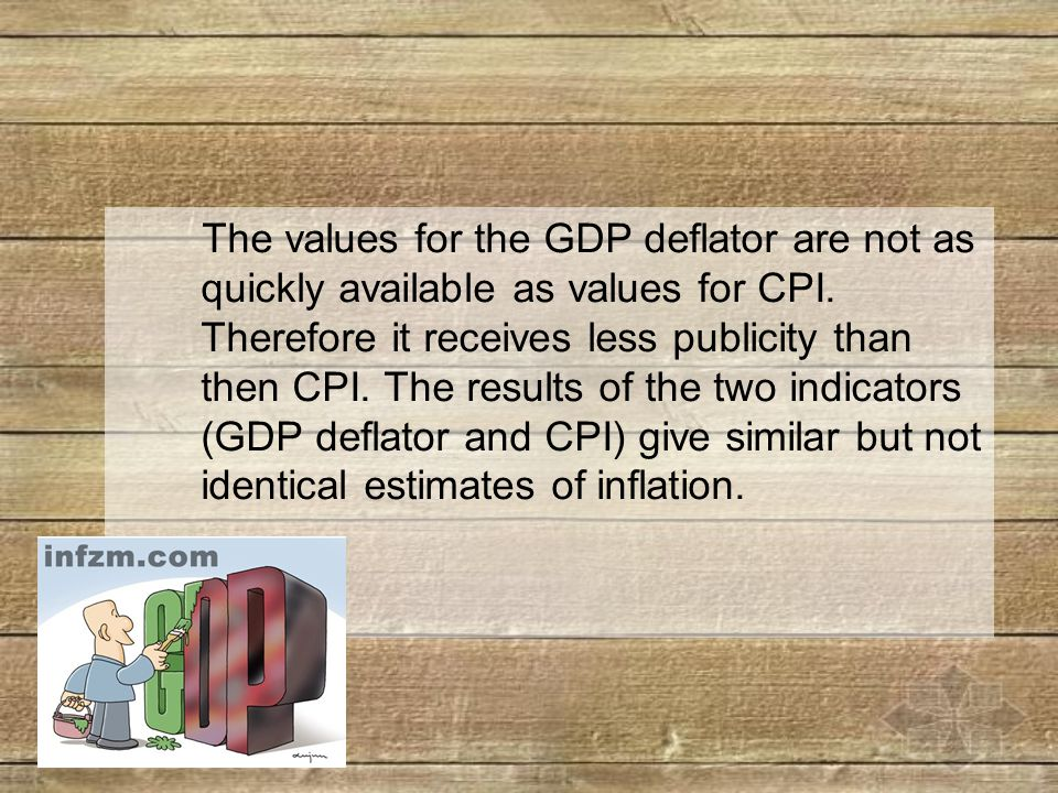 The values for the GDP deflator are not as quickly available as values for CPI.