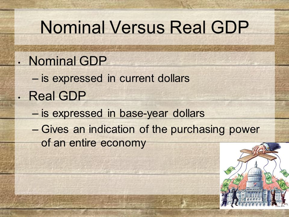 Nominal Versus Real GDP Nominal GDP –is expressed in current dollars Real GDP –is expressed in base-year dollars –Gives an indication of the purchasing power of an entire economy