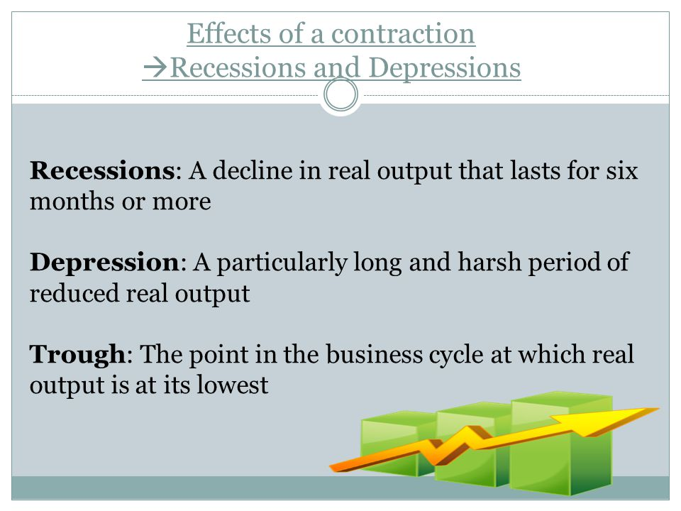 Effects of a contraction  Recessions and Depressions Recessions: A decline in real output that lasts for six months or more Depression: A particularly long and harsh period of reduced real output Trough: The point in the business cycle at which real output is at its lowest