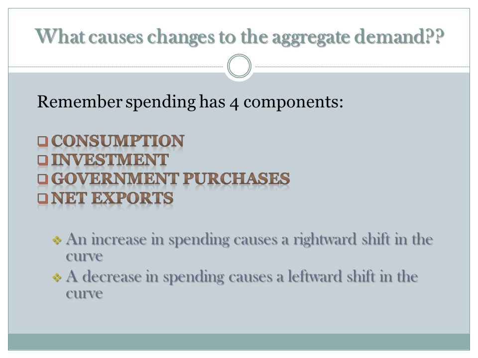 Disposable Income: Consumer spending is the most significant determinant of disposable income in the entire economy.