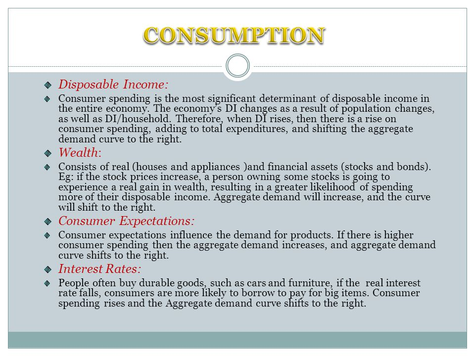 Part 3 Aggregate Demand and Supply