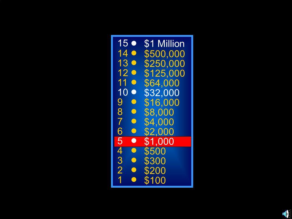 15 14 13 12 11 10 9 8 7 6 5 4 3 2 1 $1 Million $500,000 $250,000 $125,000 $64,000 $32,000 $16,000 $8,000 $4,000 $2,000 $1,000 $500 $300 $200 $100