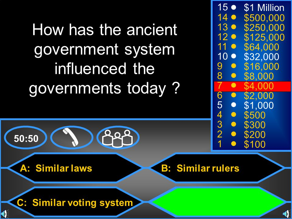 A: Similar laws C: Similar voting system B: Similar rulers D: Similar government system 50:50 15 14 13 12 11 10 9 8 7 6 5 4 3 2 1 $1 Million $500,000 $250,000 $125,000 $64,000 $32,000 $16,000 $8,000 $4,000 $2,000 $1,000 $500 $300 $200 $100 How has the ancient government system influenced the governments today ?