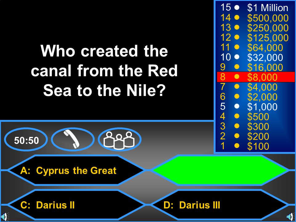 A: Cyprus the Great C: Darius II B: Darius I D: Darius III 50:50 15 14 13 12 11 10 9 8 7 6 5 4 3 2 1 $1 Million $500,000 $250,000 $125,000 $64,000 $32,000 $16,000 $8,000 $4,000 $2,000 $1,000 $500 $300 $200 $100 Who created the canal from the Red Sea to the Nile?