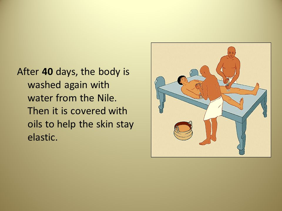 After 40 days, the body is washed again with water from the Nile. Then it is covered with oils to help the skin stay elastic.