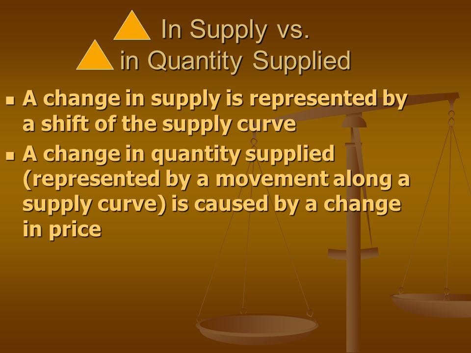 In Supply vs.