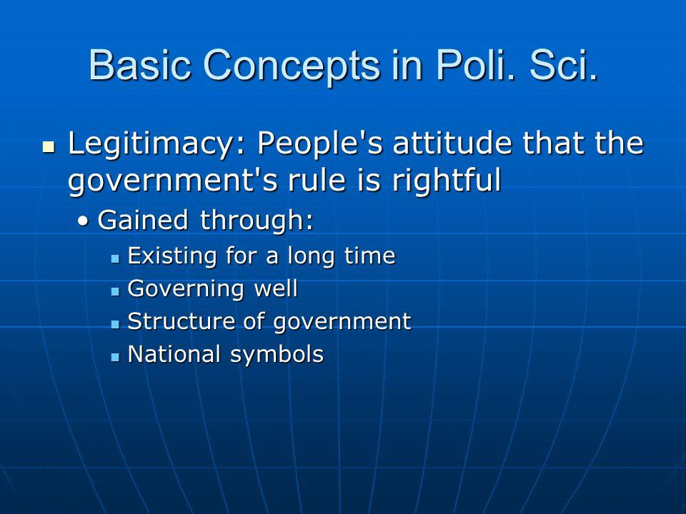 Basic Concepts in Poli.Sci.
