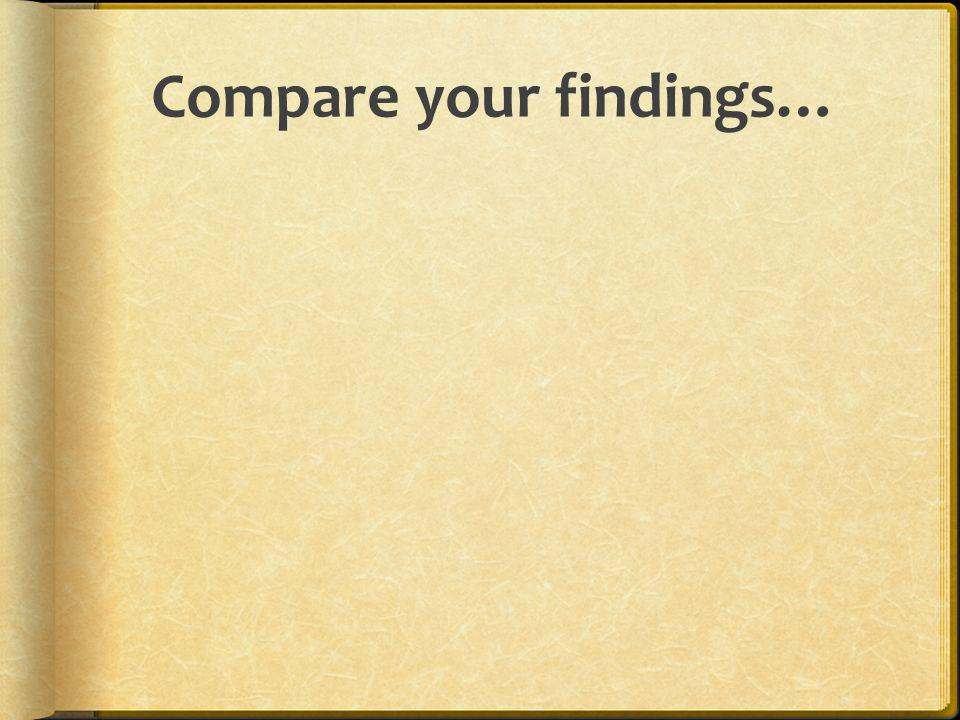 Compare your findings…