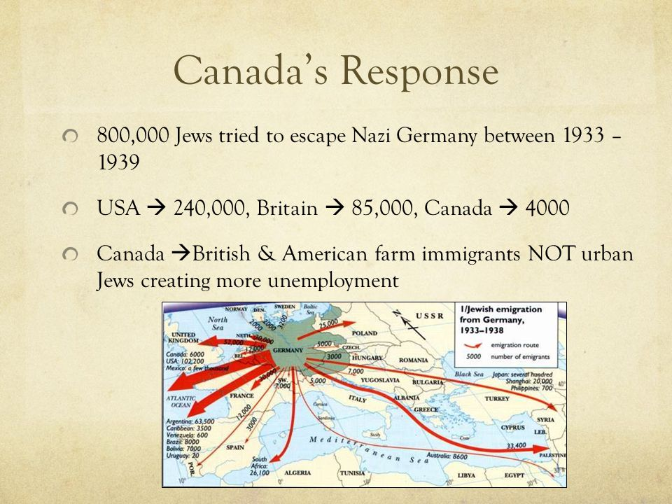 Canada's Response 800,000 Jews tried to escape Nazi Germany between 1933 – 1939 USA  240,000, Britain  85,000, Canada  4000 Canada  British & American farm immigrants NOT urban Jews creating more unemployment