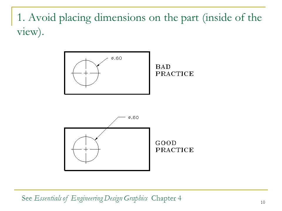 10 1. Avoid placing dimensions on the part (inside of the view). See Essentials of Engineering Design Graphics Chapter 4