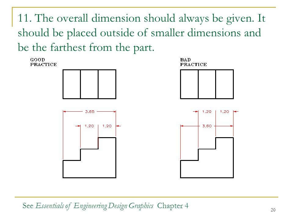 20 11. The overall dimension should always be given. It should be placed outside of smaller dimensions and be the farthest from the part. See Essentia